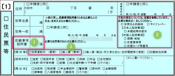住民 記載 の マイ 票 ナンバー